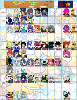 Pop'n Music LV 49 Sequence table (Re : Upgrade)