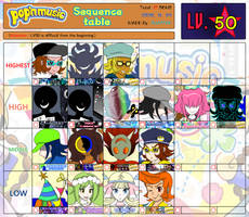 Pop'n Music LV 50 Sequence table