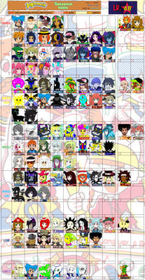 Pop'n Music LV 48 Sequence table