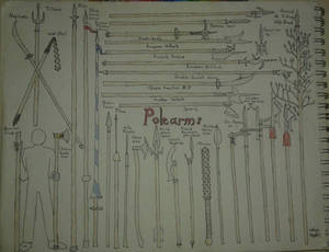 Various Pole-Arms