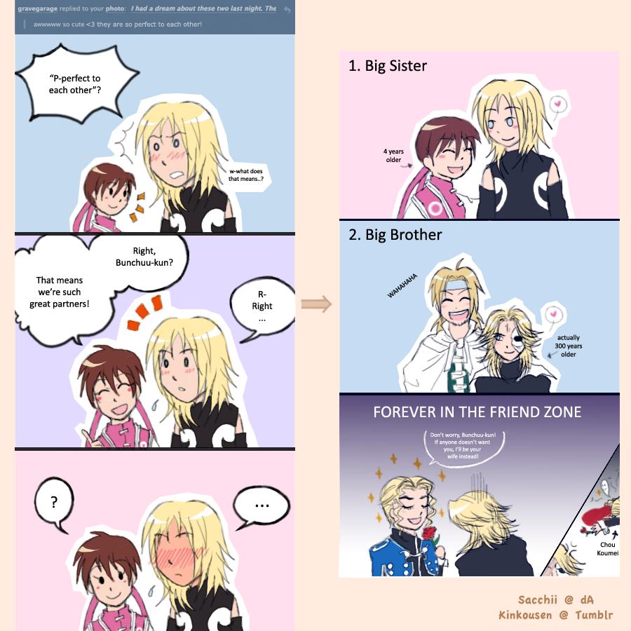 Friend Zone Quotes Tumblr