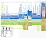 Library Utilities Diagram