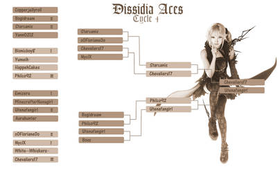 Dissidia Aces: Cycle 04 bracket by KaigaraProjects