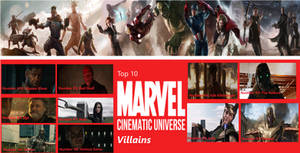 Top 10 Favorite MCU Villains by supercrashthehedgeho