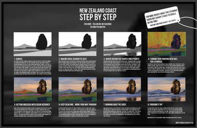 Steb by step tutorial - New Zealand Coast by WojtekFus