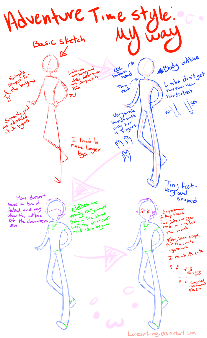 how to make a simple character oc