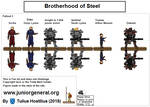 308 Fallout 3 Brotherhood of Steel Power Armor 1.4