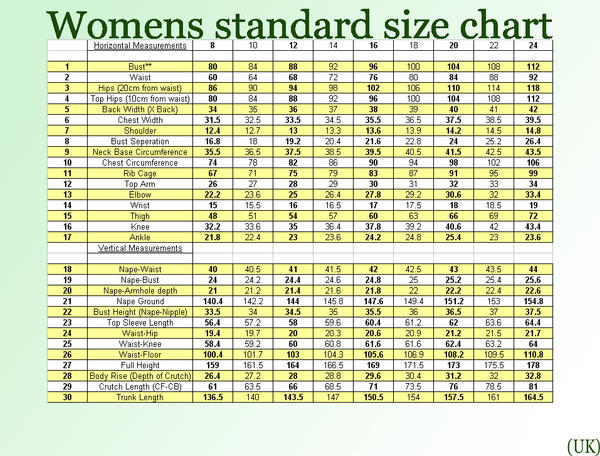 standard size chart: Womens standard size chart uk by rain designs on deviantart