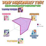 Pony Personality Test results