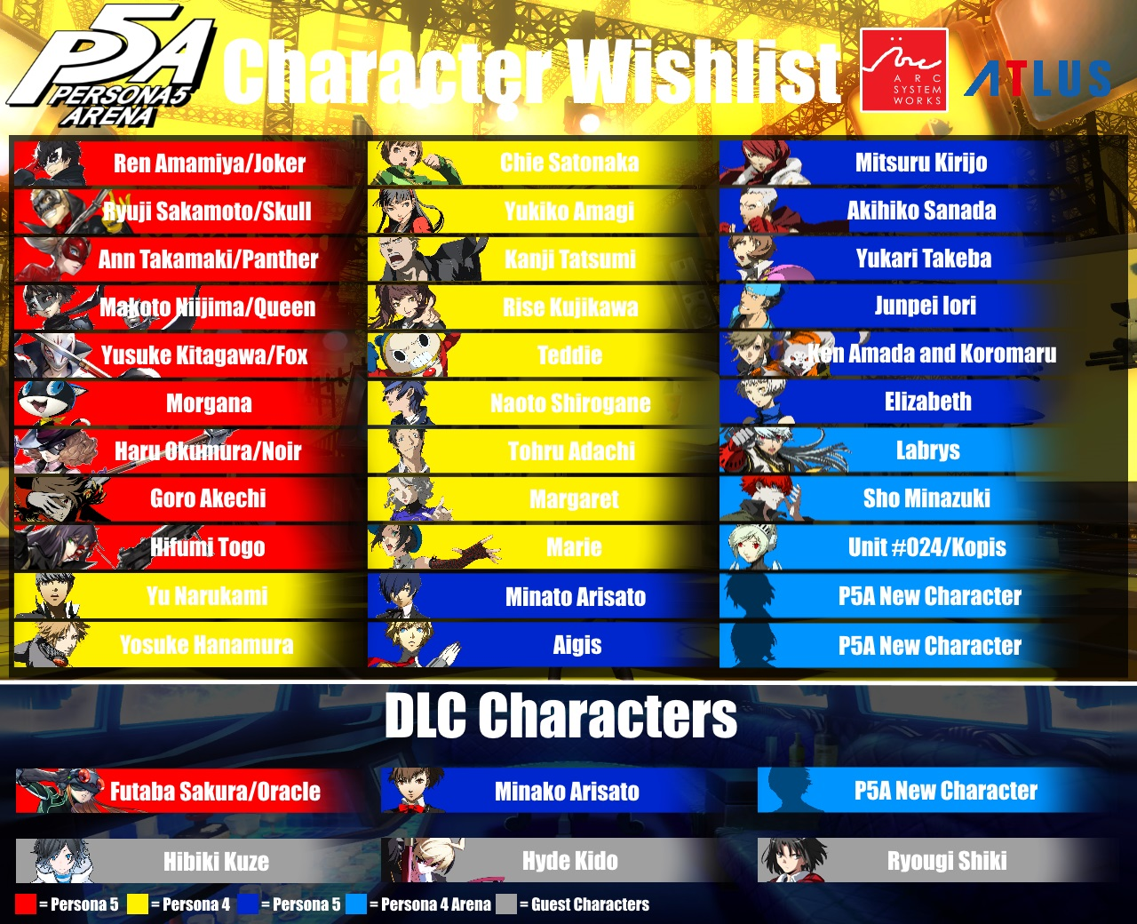 Persona 5 Arena Character Wishlist by XElectromanX10 on