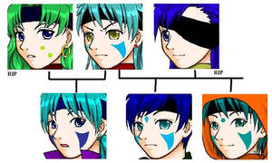 Toraneko Family Tree 1