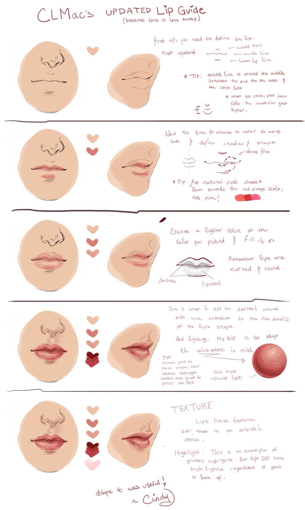 UPDATED Lip Guide by CLMac