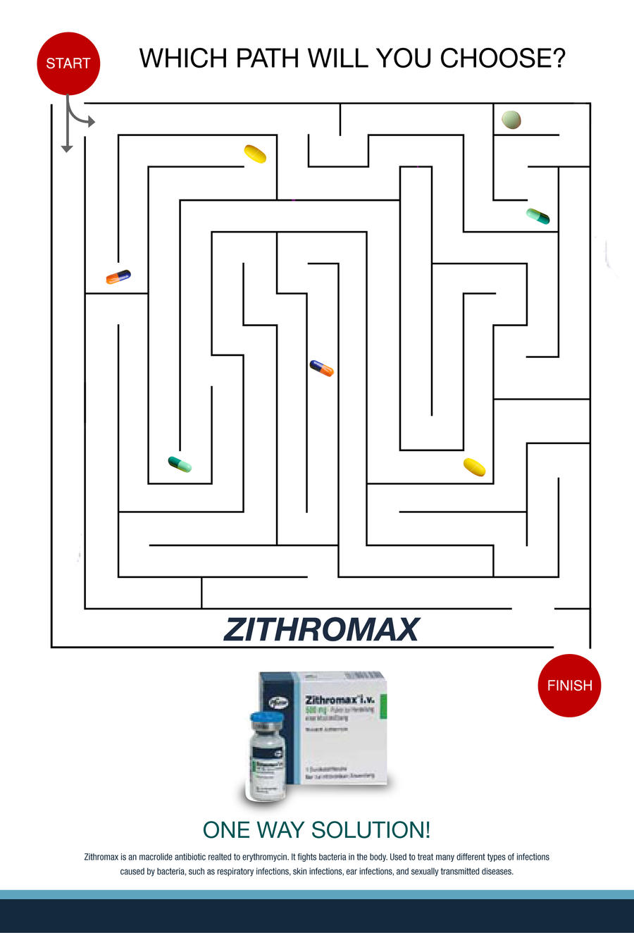 Zithromax Causing Hypertension