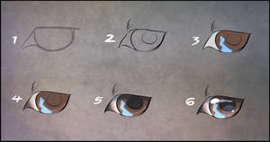 Canine Eye Tutorial by ForgottenAmnesty