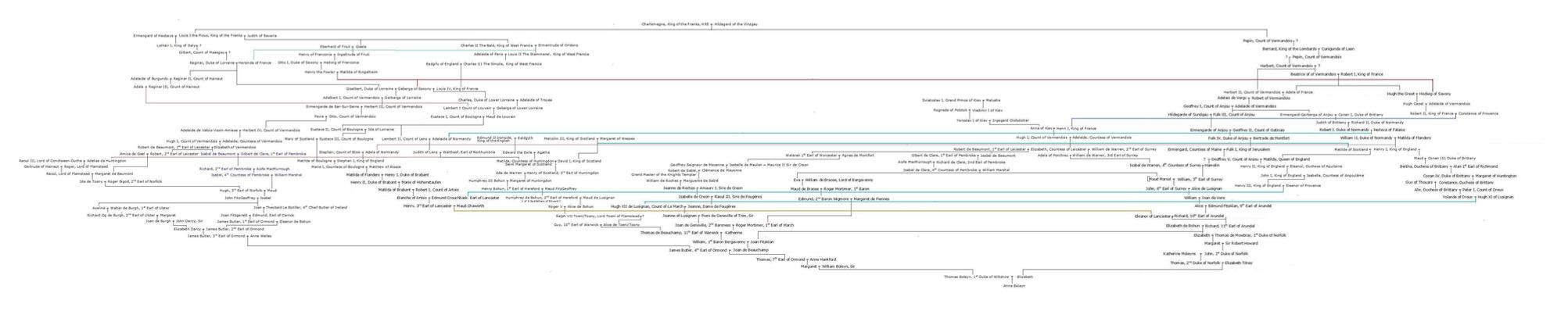 Anne Boleyn Family Tree, Part 2 by TFfan234