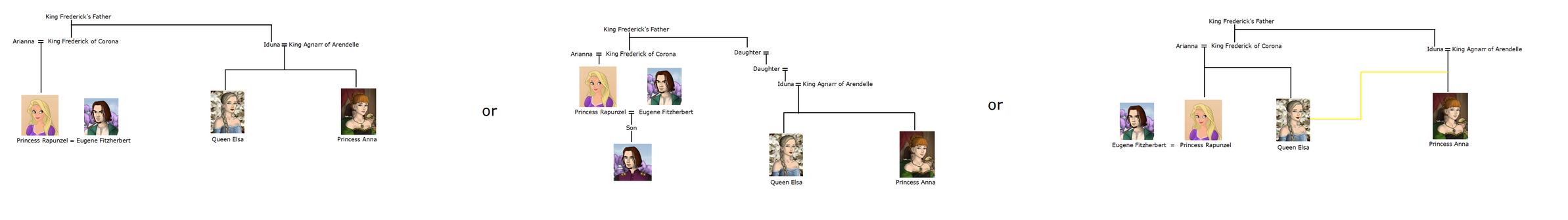 Rapunzel theory by TFfan234