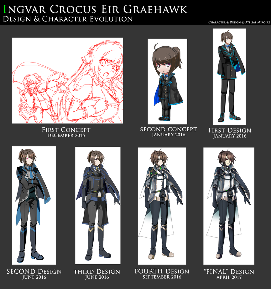Character Design Evolution : Design character evolution ingvar edition by ateliae