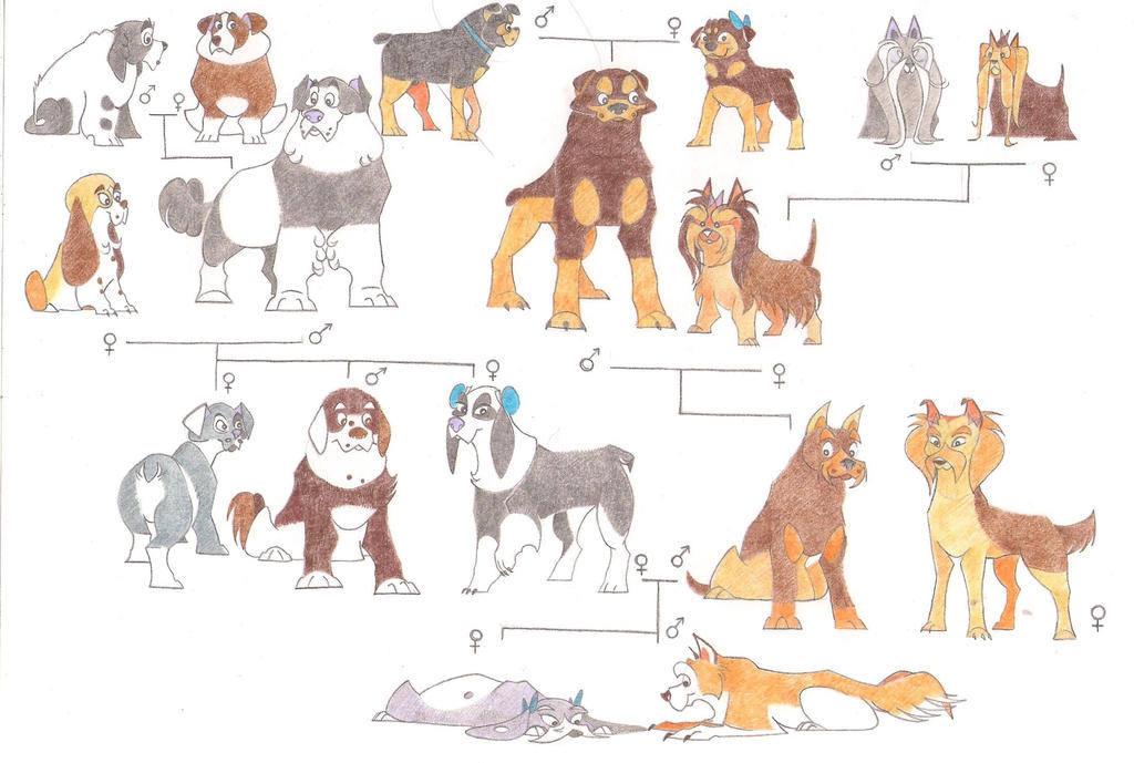 Dog family tree part 2 by Dead-Raccoons