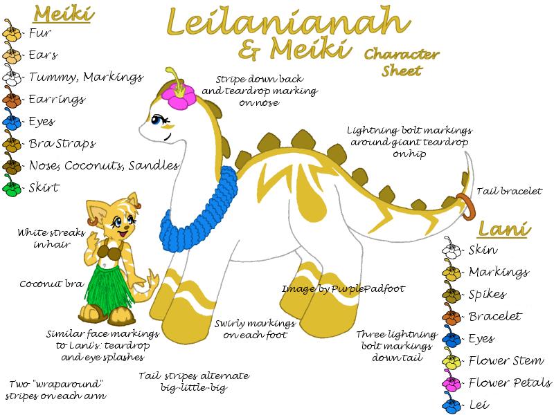 Lani + Meiki Character Sheet by RoseSagae