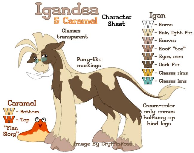 Igan+Caramel Character Sheet by RoseSagae