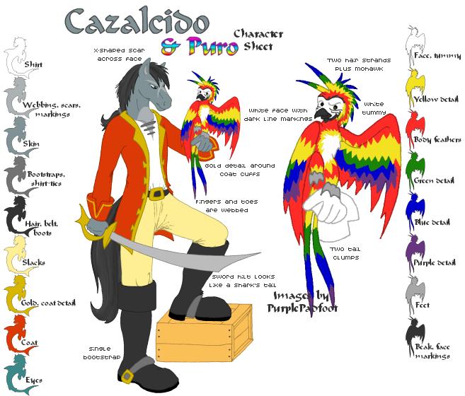 AnthroCazal+Puro Charrie Sheet by RoseSagae