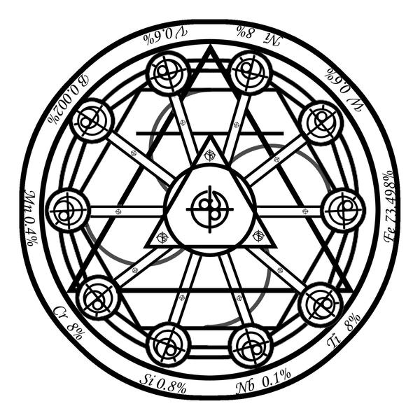 For Fullmetal Alchemist Brotherhood Reverse Transmutation Circle
