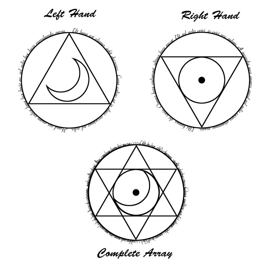Fullmetal Alchemist Symbols And Meanings