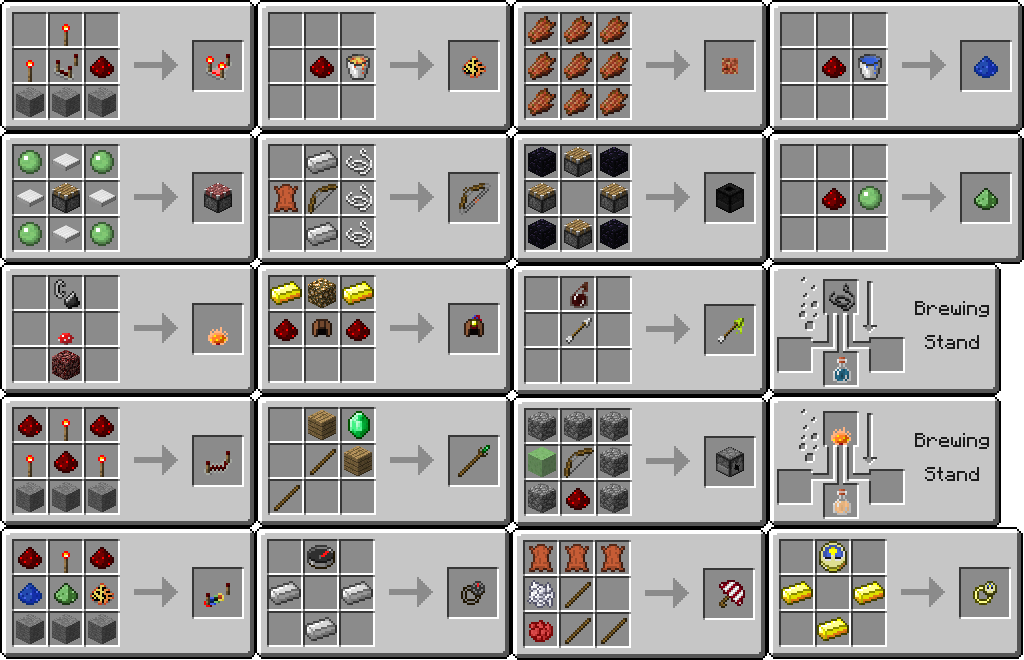 Minecraft Crafting Ideas By A Ithyphallophobiac On Deviantart