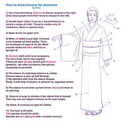 How to draw kimono for dummies