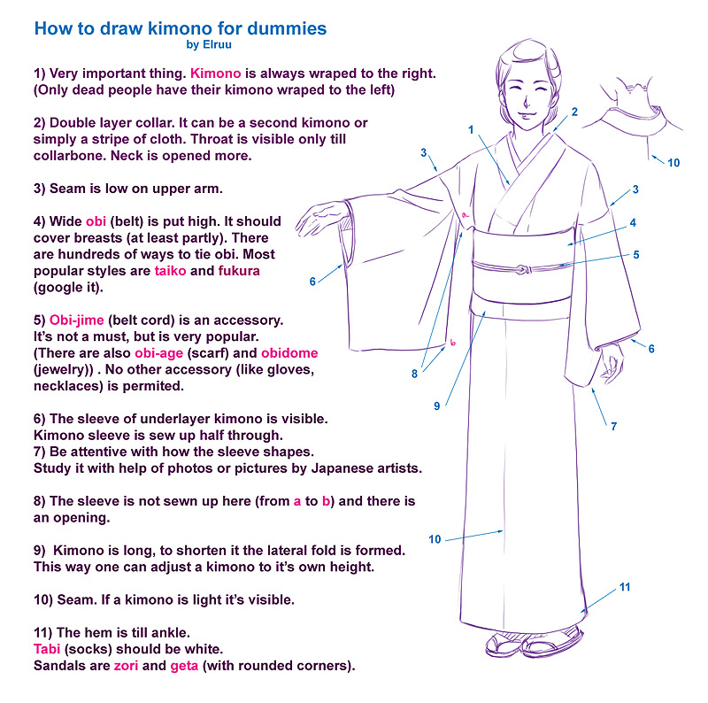 How to draw kimono for dummies by Elruu