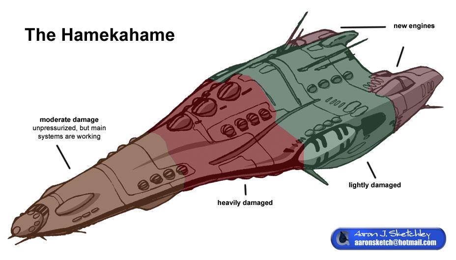The Hamekahame