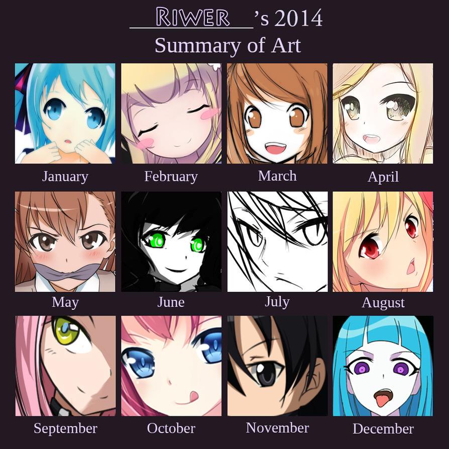 2014 Summary by Rinine