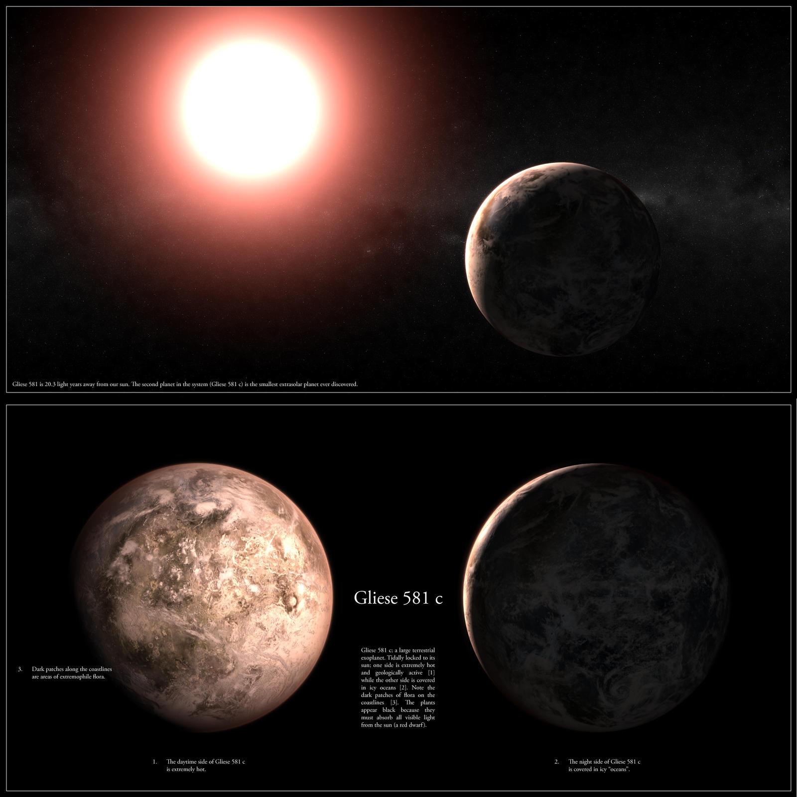 gliese 581 c info - photo #38