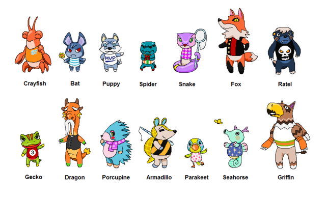 Potential Ideas Of Animal Crossing Villagers By