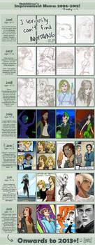 SketchCircus's Improvement Meme: 2006-2012