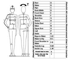 Measurment chart for costumes by franchii-manchii