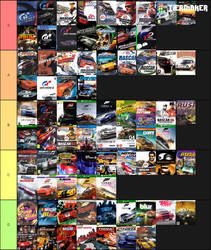 Racing Game Tier List by SonicAndTailsfan64