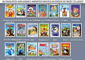 20 FAVORITE NON-DISNEY ANIMATED MOVIES IN ORDER by 90sDisneyCartoons