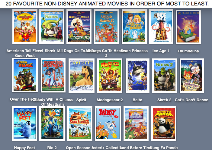 20 FAVORITE NON-DISNEY ANIMATED MOVIES IN ORDER by ...