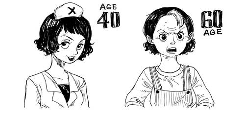Kaura Age 40 and 60