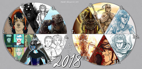 Summary of Art 2018 by RoutArt