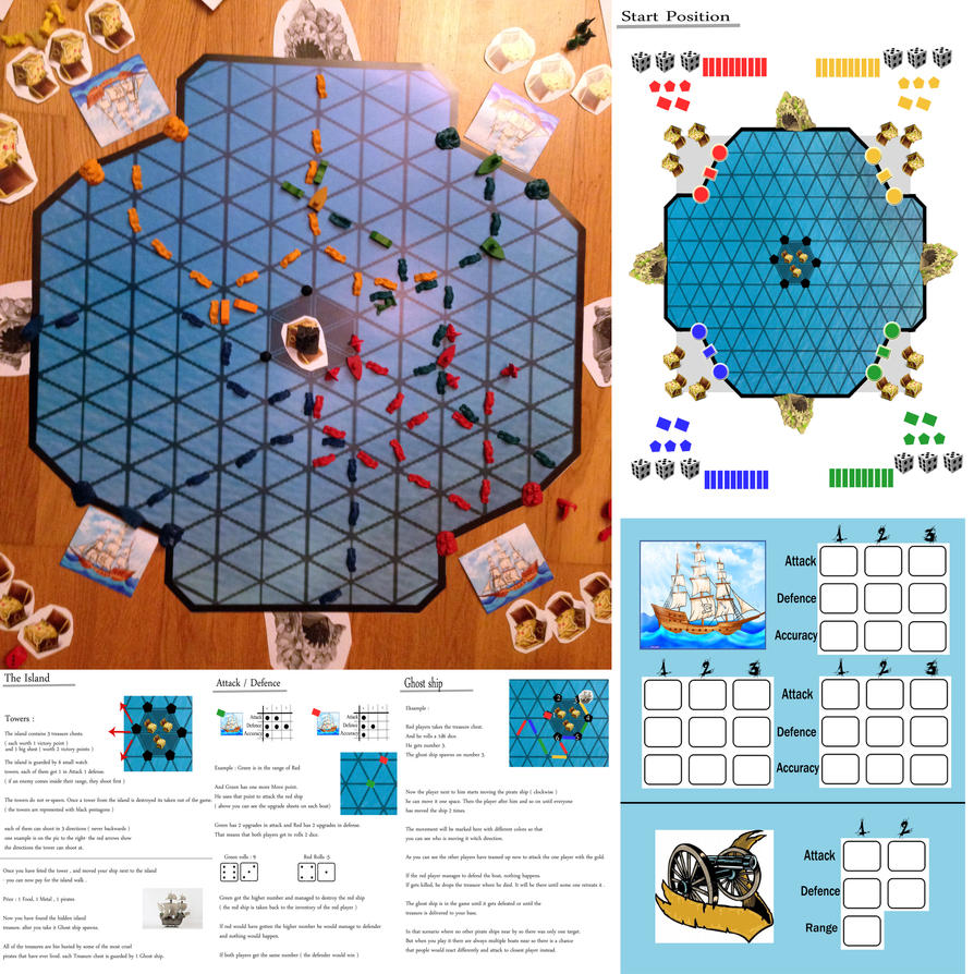 Board game Design by AtomiccircuS