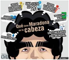 Maradona by Bonadesign