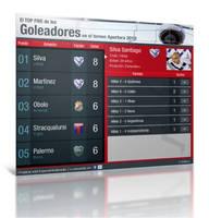 Top five de goleadores by Bonadesign