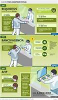 Infografia ilustrada by Bonadesign