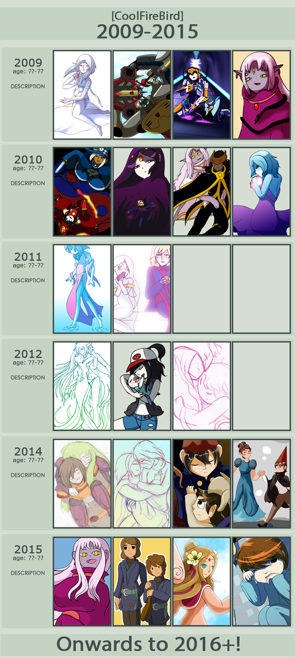 Improvement 2009-2015 by CoolFireBird