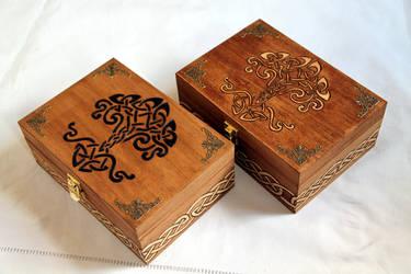 Yggdrasil box
