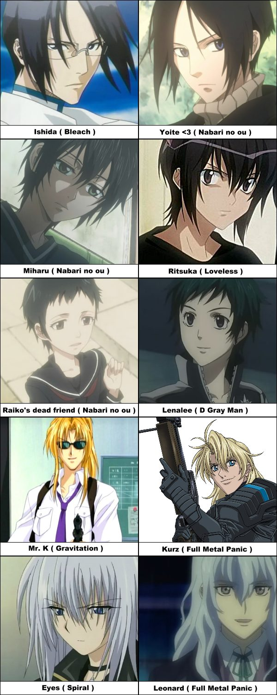 Anime Characters Look Alike : Anime look alikes by darkhriss on deviantart