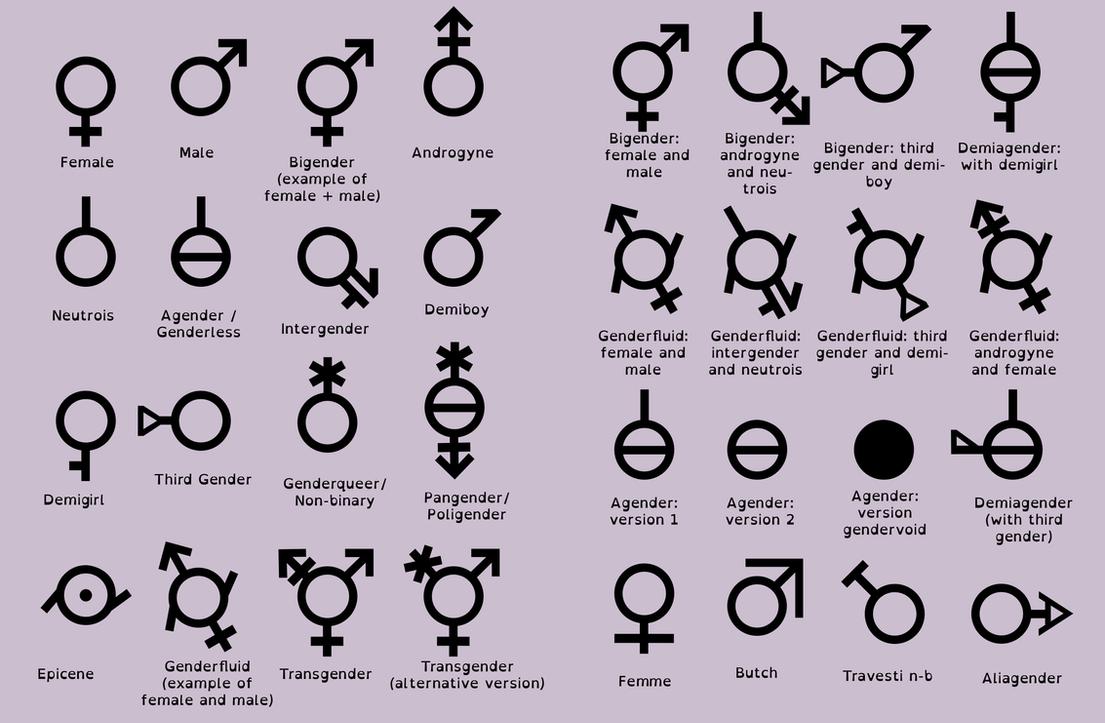 Resultado de imagem para gender symbols