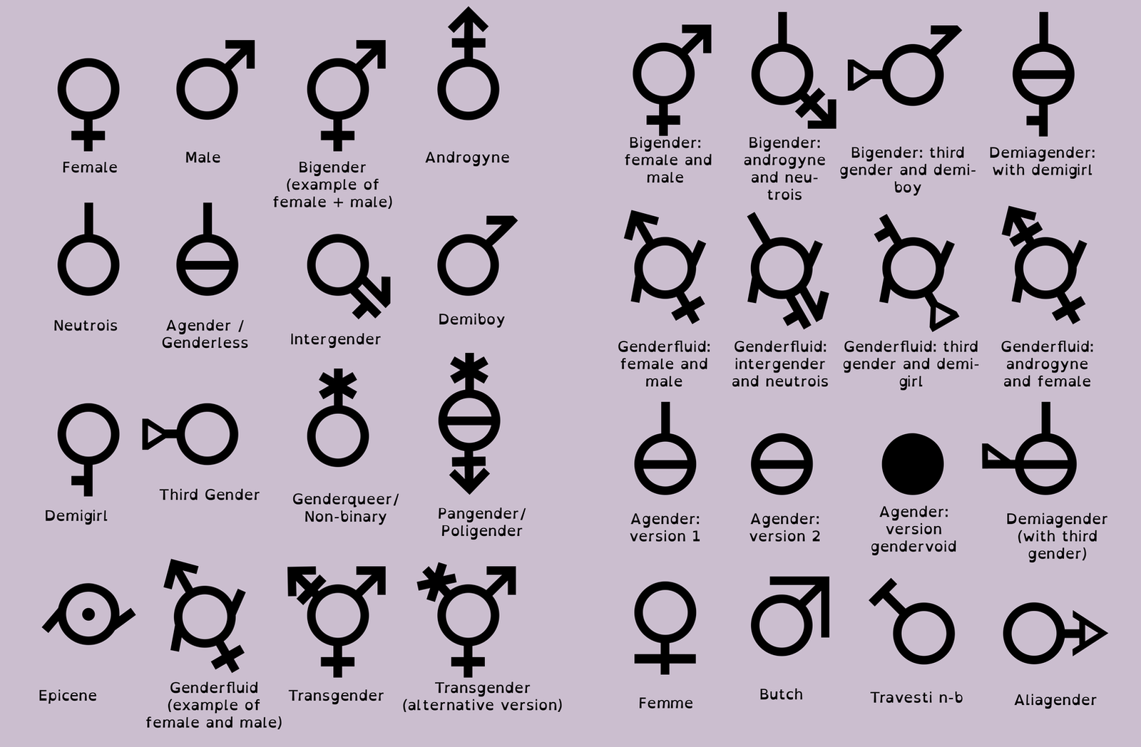 Vector Outlines Icons Gender Symbols Combinations Stock ...